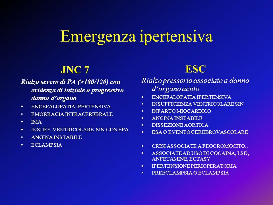 Emergenza ipertensiva