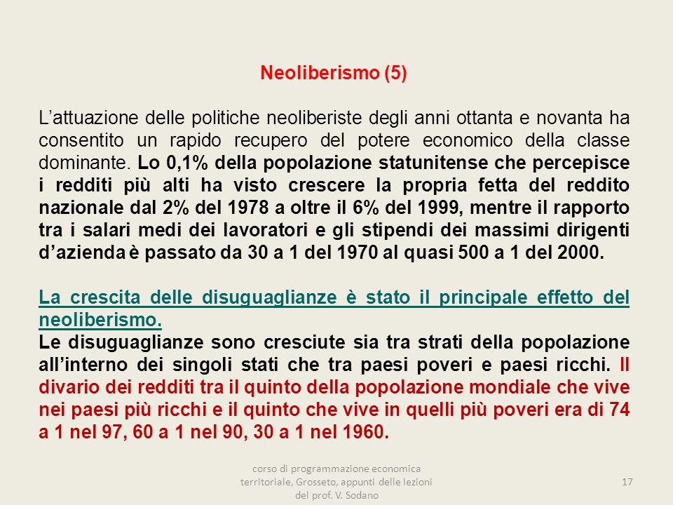 Neoliberismo (5)
