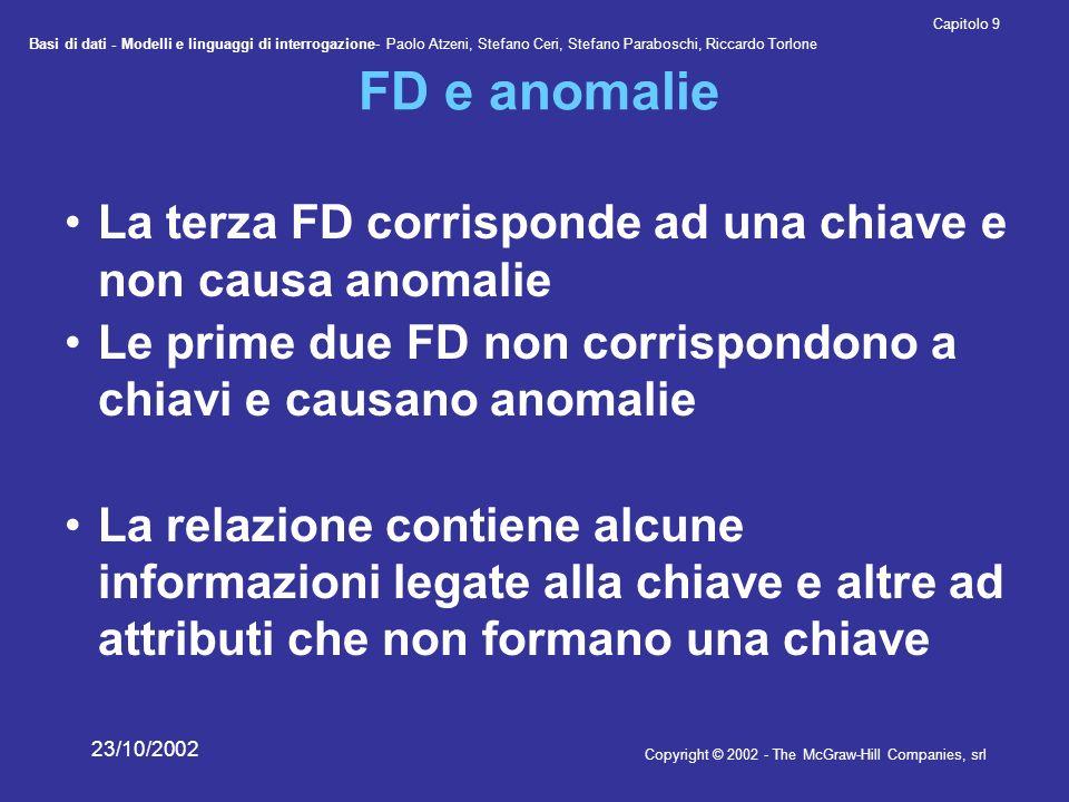 FD e anomalie La terza FD corrisponde ad una chiave e non causa anomalie. Le prime due FD non corrispondono a chiavi e causano anomalie.