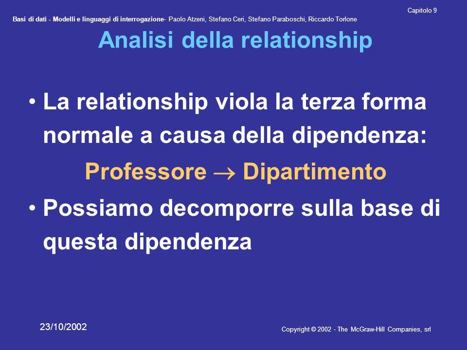 Analisi della relationship