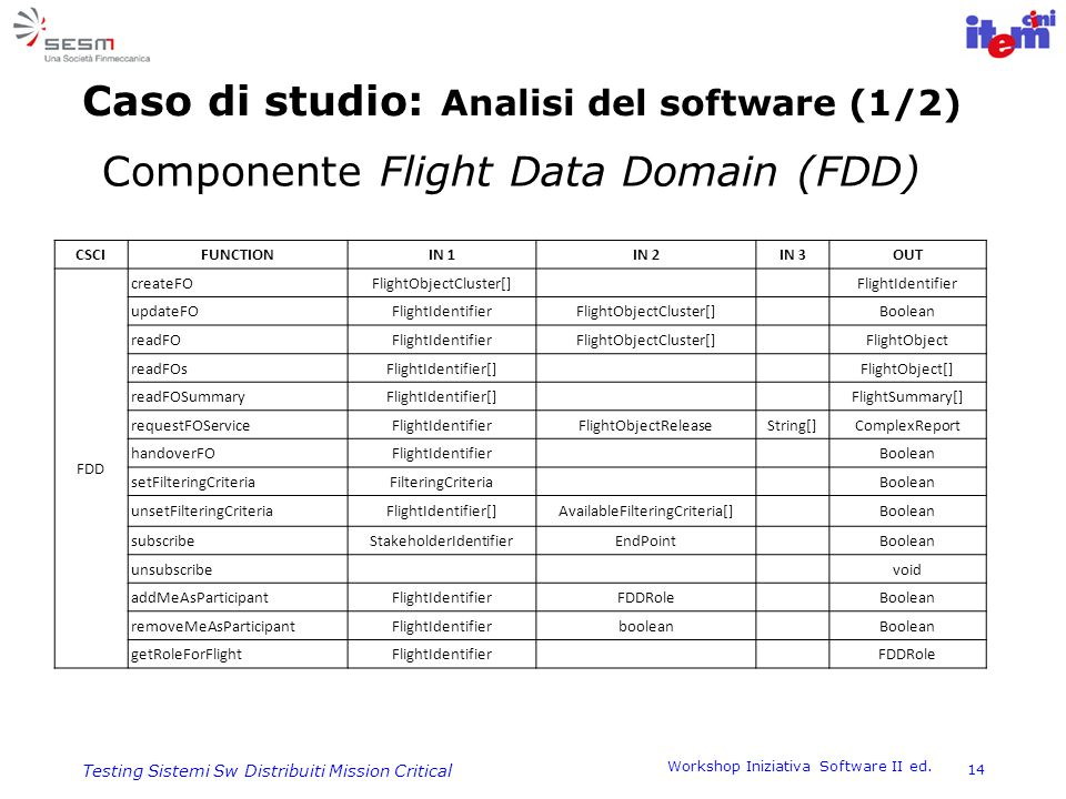 Caso di studio: Analisi del software (1/2)