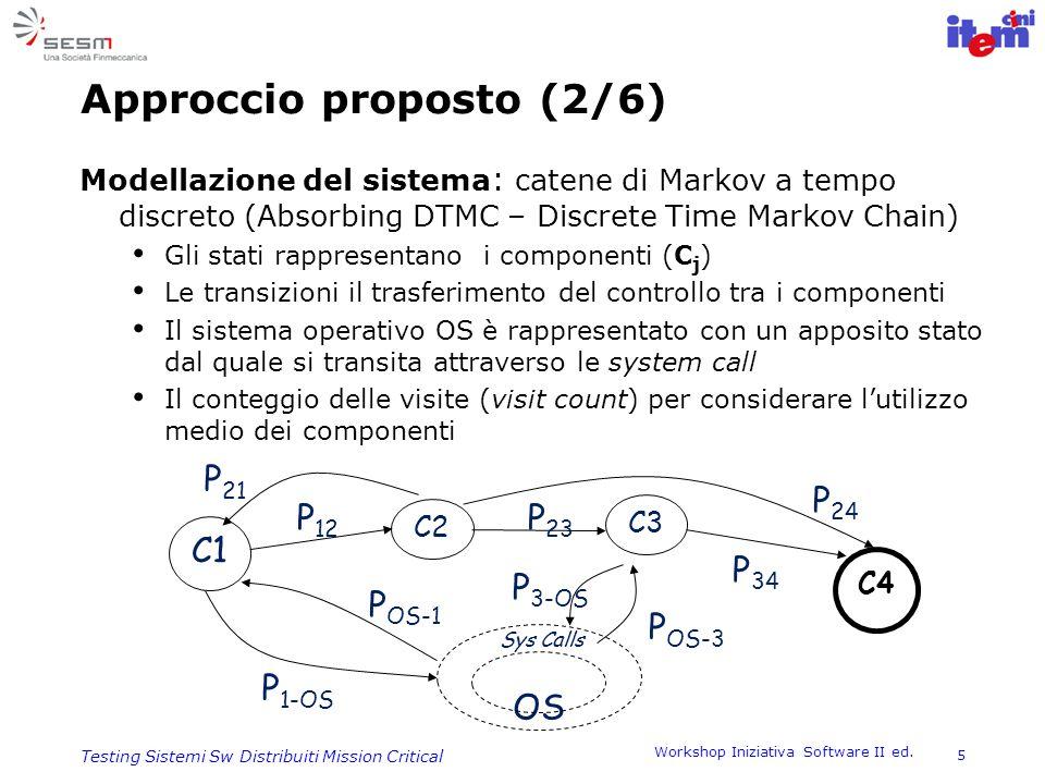 Approccio proposto (2/6)