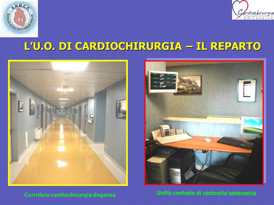 L'U.O. DI CARDIOCHIRURGIA – IL REPARTO