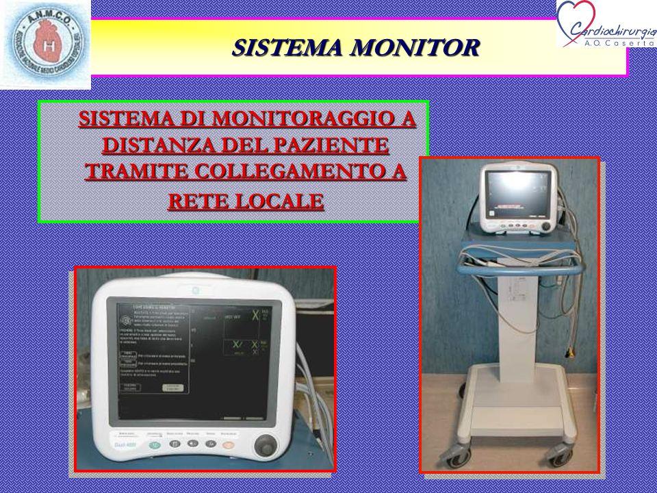SISTEMA MONITOR SISTEMA DI MONITORAGGIO A DISTANZA DEL PAZIENTE TRAMITE COLLEGAMENTO A RETE LOCALE.