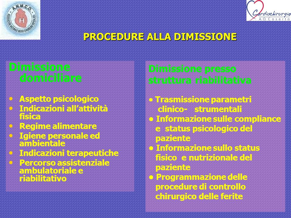 PROCEDURE ALLA DIMISSIONE