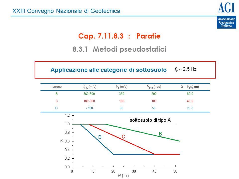 Cap. 7.11.8.3 : Paratie 8.3.1 Metodi pseudostatici
