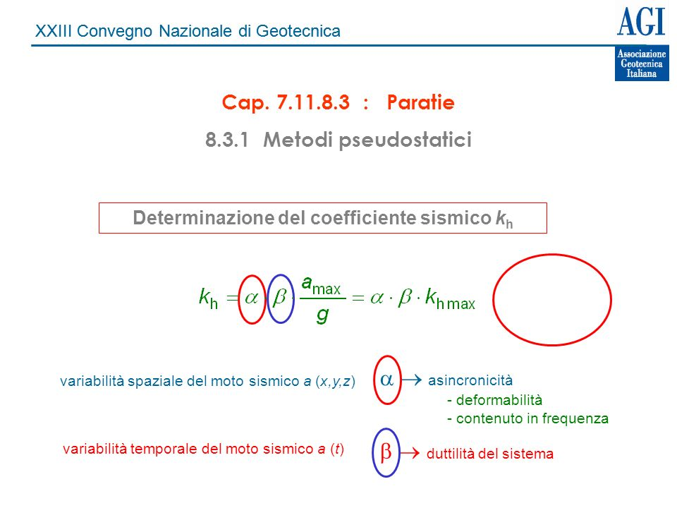 Determinazione del coefficiente sismico kh
