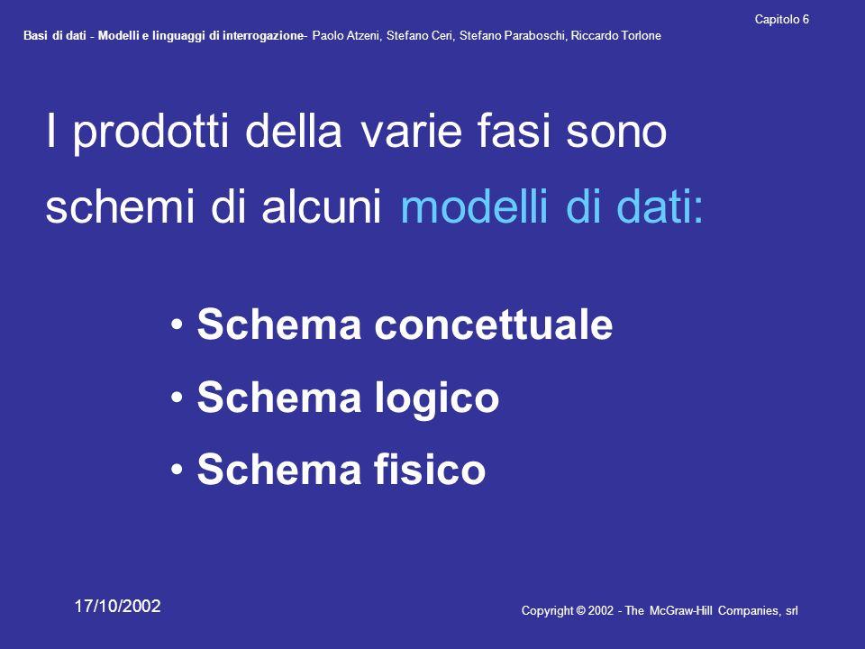 I prodotti della varie fasi sono schemi di alcuni modelli di dati: