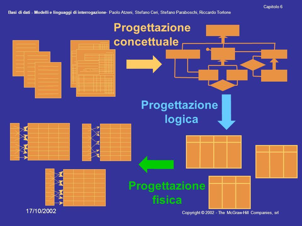 Progettazione logica Progettazione fisica