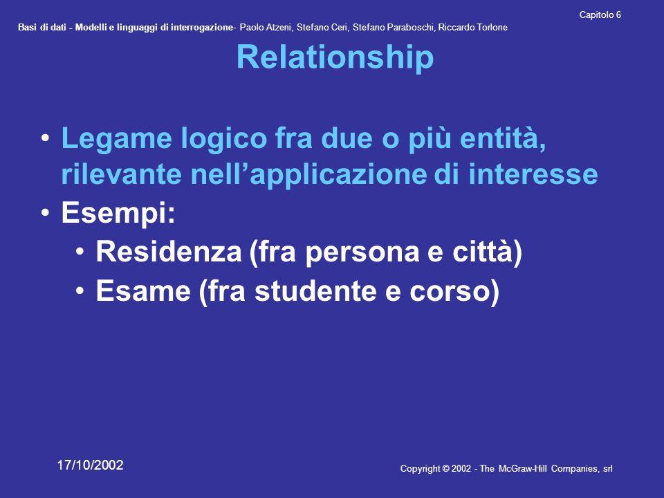 Relationship Legame logico fra due o più entità, rilevante nell'applicazione di interesse. Esempi:
