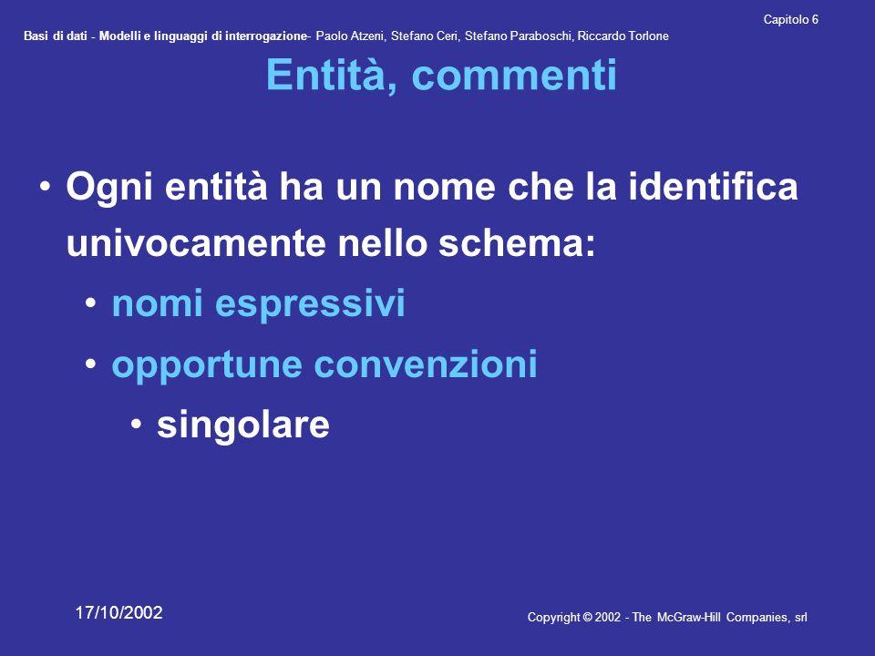 Entità, commenti Ogni entità ha un nome che la identifica univocamente nello schema: nomi espressivi.