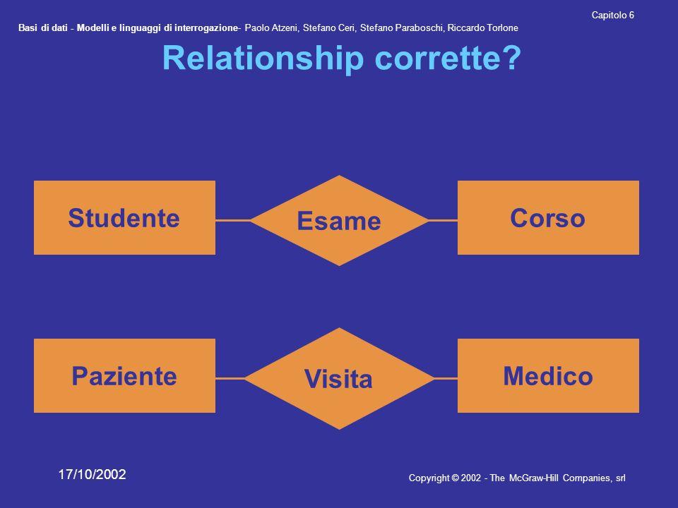 Relationship corrette