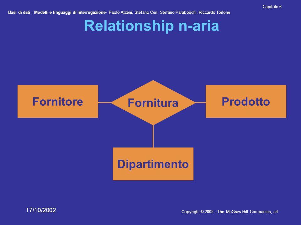 Relationship n-aria Fornitura Fornitore Prodotto Dipartimento