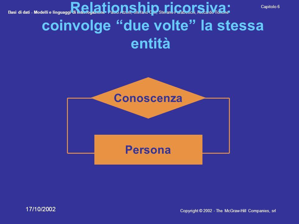 Relationship ricorsiva: coinvolge due volte la stessa entità