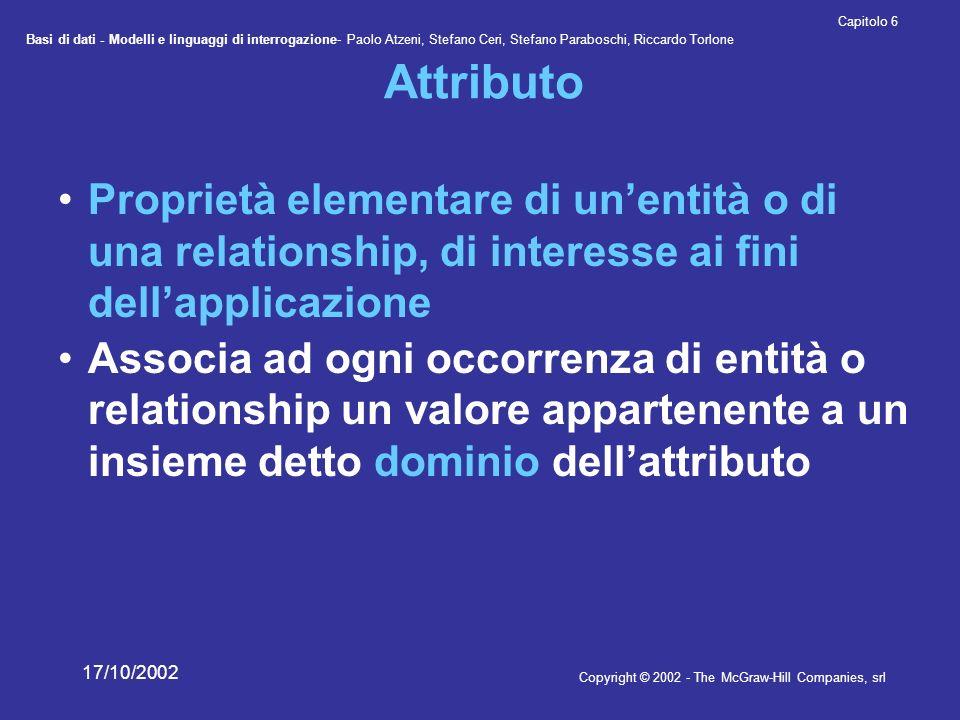Attributo Proprietà elementare di un'entità o di una relationship, di interesse ai fini dell'applicazione.