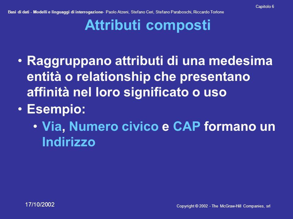 Attributi composti Raggruppano attributi di una medesima entità o relationship che presentano affinità nel loro significato o uso.