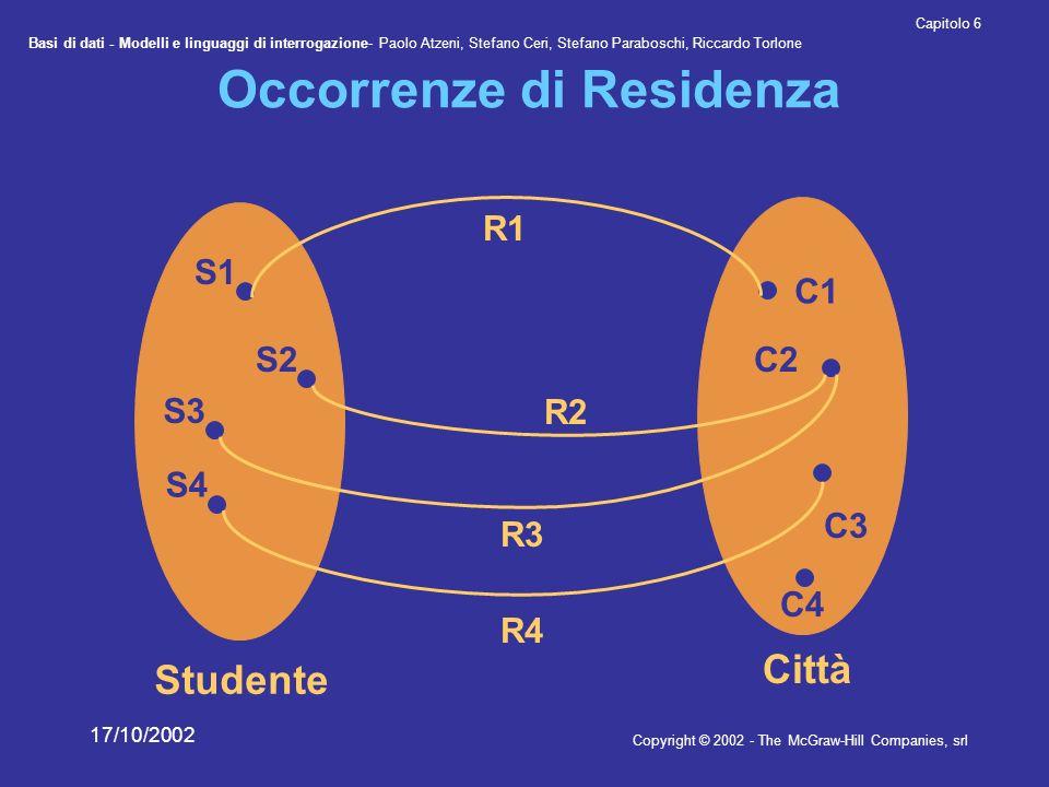 Occorrenze di Residenza