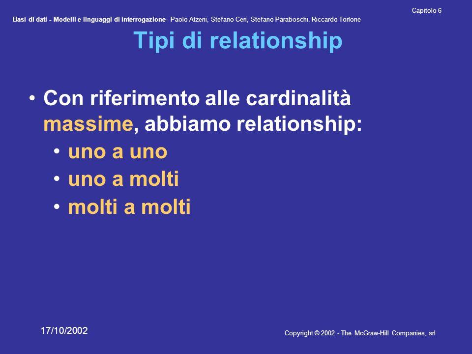 Tipi di relationship Con riferimento alle cardinalità massime, abbiamo relationship: uno a uno. uno a molti.