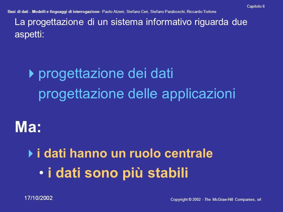 Ma: progettazione dei dati progettazione delle applicazioni