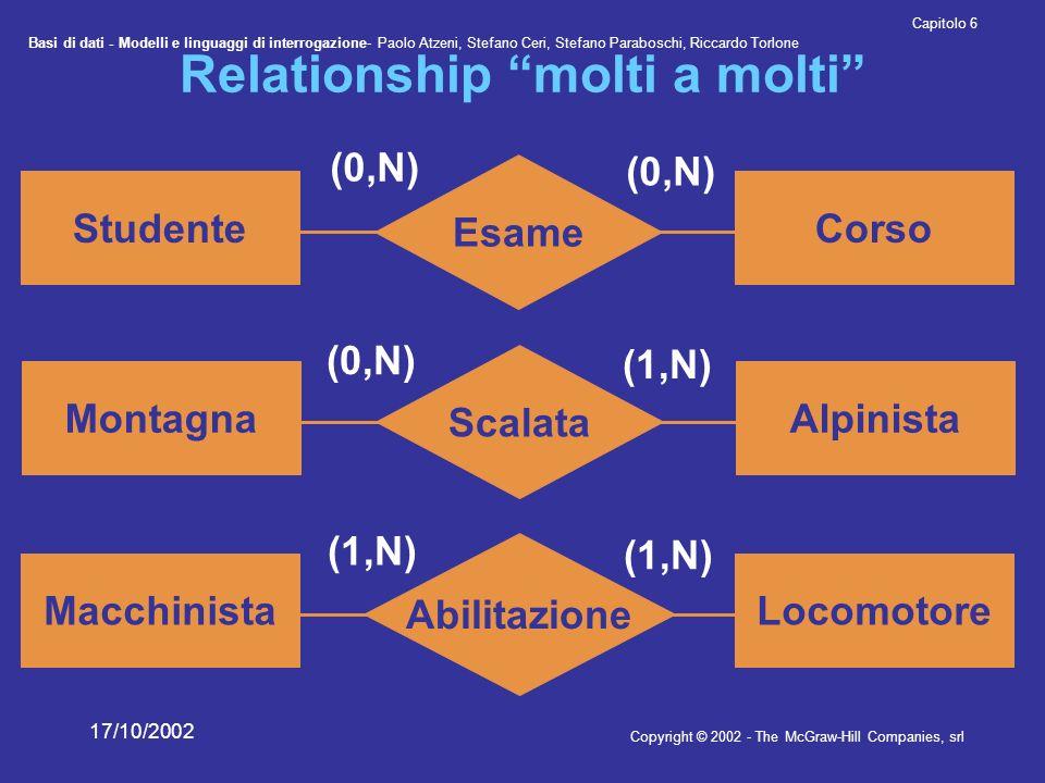 Relationship molti a molti