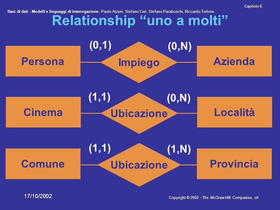 Relationship uno a molti