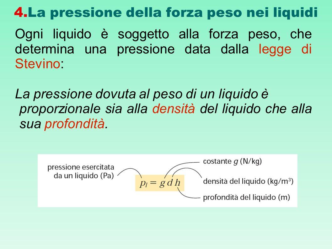 4.La pressione della forza peso nei liquidi