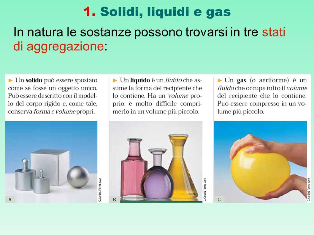 In natura le sostanze possono trovarsi in tre stati di aggregazione: