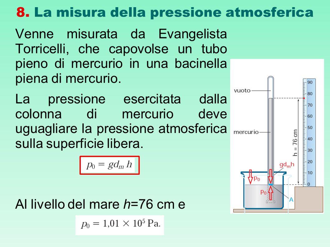 8. La misura della pressione atmosferica