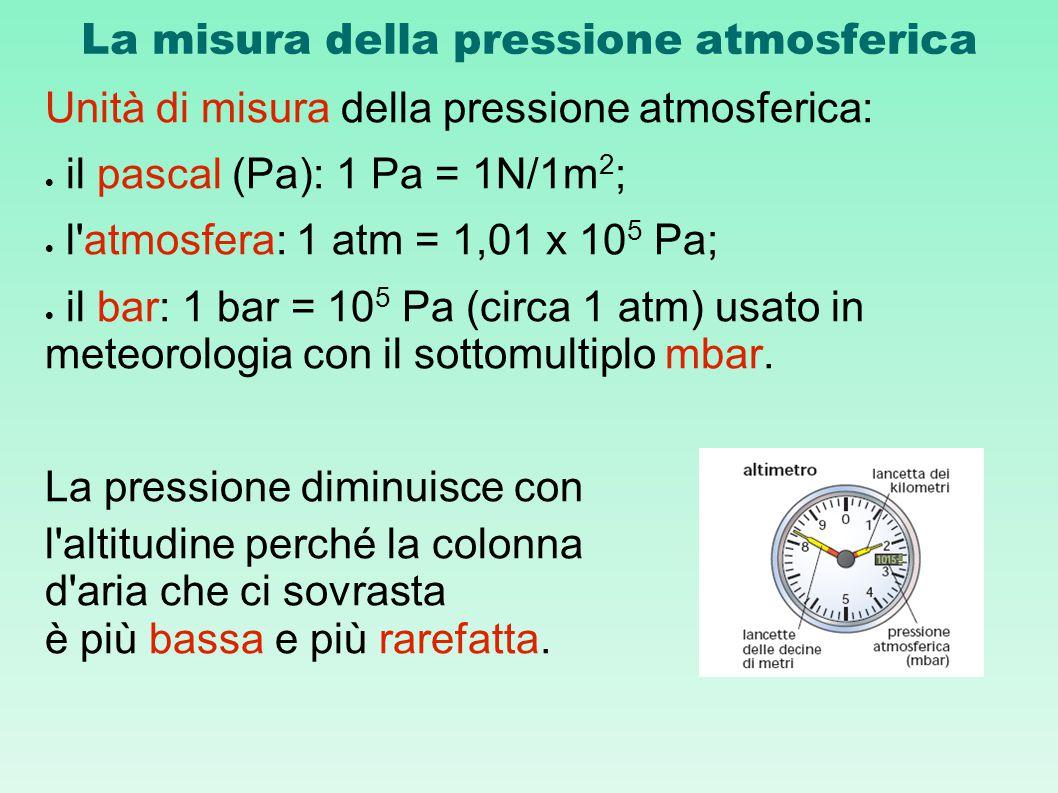 La misura della pressione atmosferica