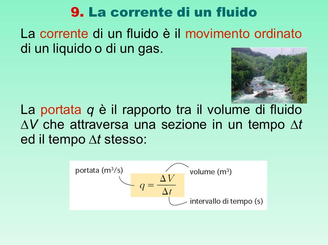 9. La corrente di un fluido