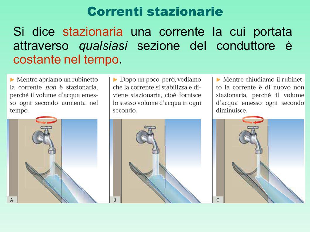 Correnti stazionarie Si dice stazionaria una corrente la cui portata attraverso qualsiasi sezione del conduttore è costante nel tempo.