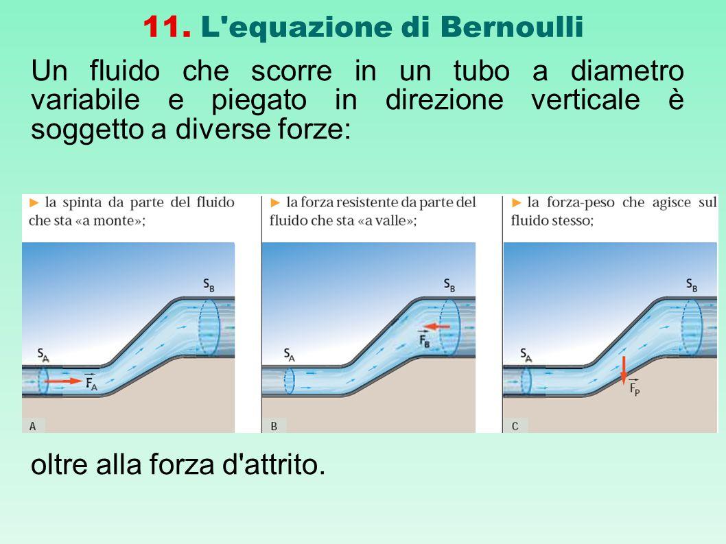 11. L equazione di Bernoulli