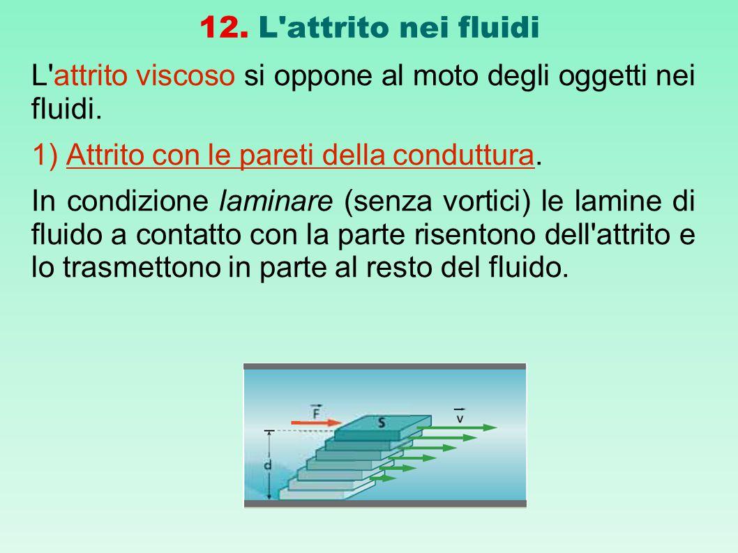 L attrito viscoso si oppone al moto degli oggetti nei fluidi.