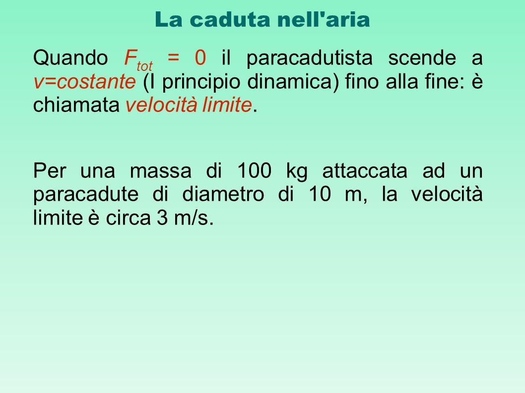 La caduta nell aria Quando Ftot = 0 il paracadutista scende a v=costante (I principio dinamica) fino alla fine: è chiamata velocità limite.
