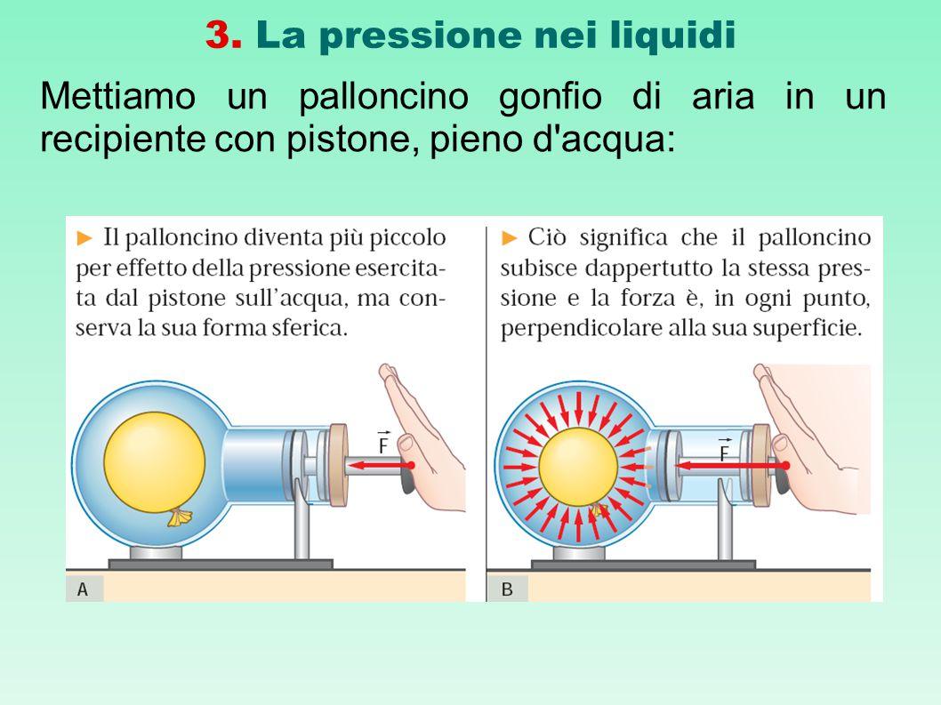 3. La pressione nei liquidi