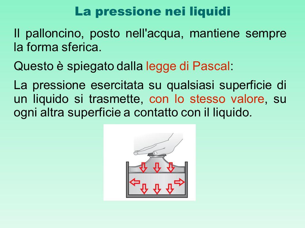 La pressione nei liquidi