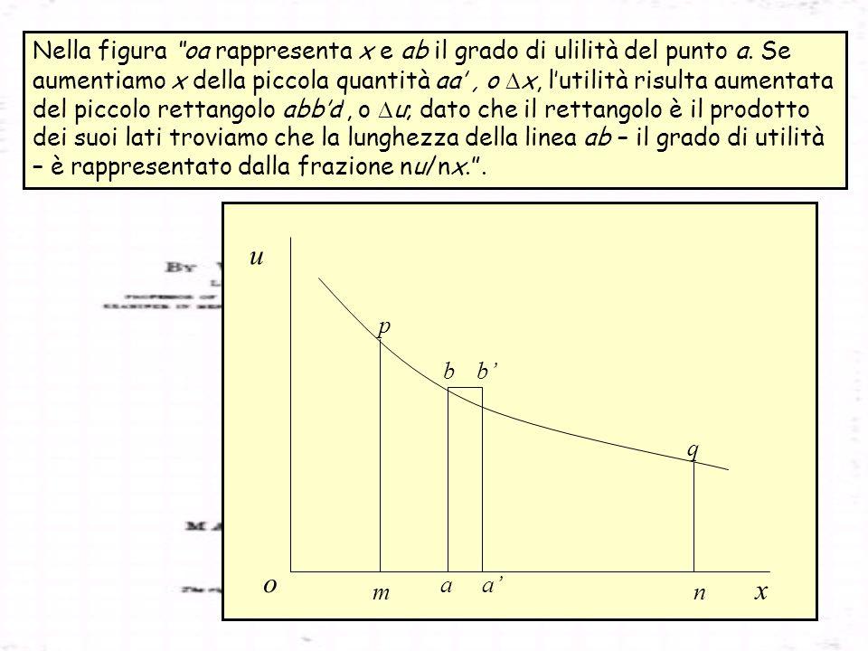 Nella figura oa rappresenta x e ab il grado di ulilità del punto a