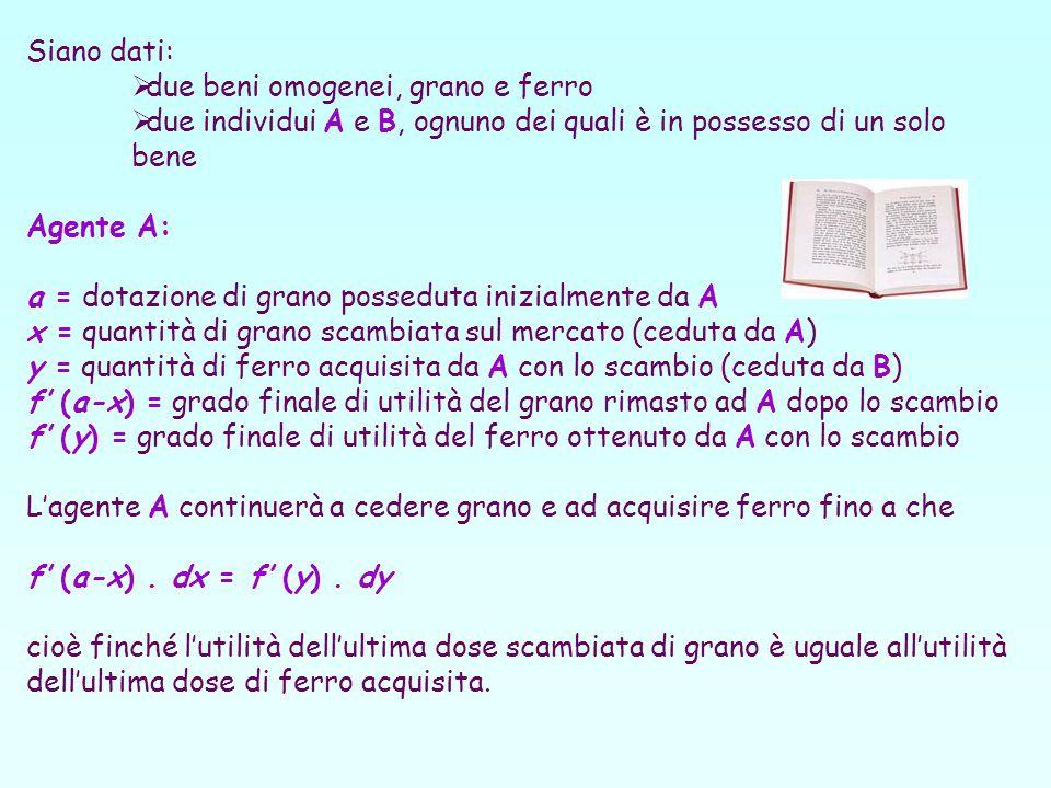 Siano dati: due beni omogenei, grano e ferro. due individui A e B, ognuno dei quali è in possesso di un solo bene.