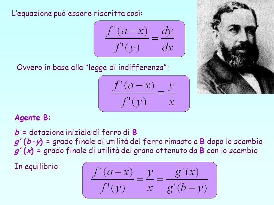 L'equazione può essere riscritta così: