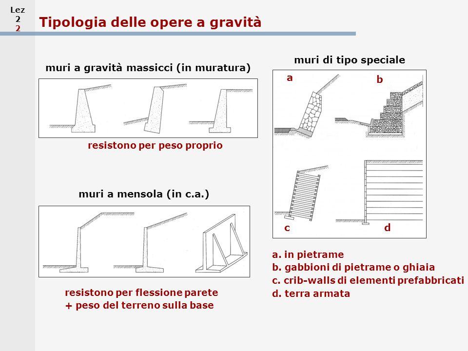 Tipologia delle opere a gravità