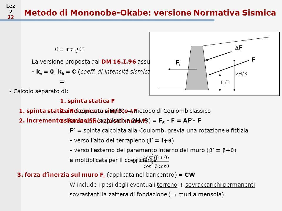 Metodo di Mononobe-Okabe: versione Normativa Sismica