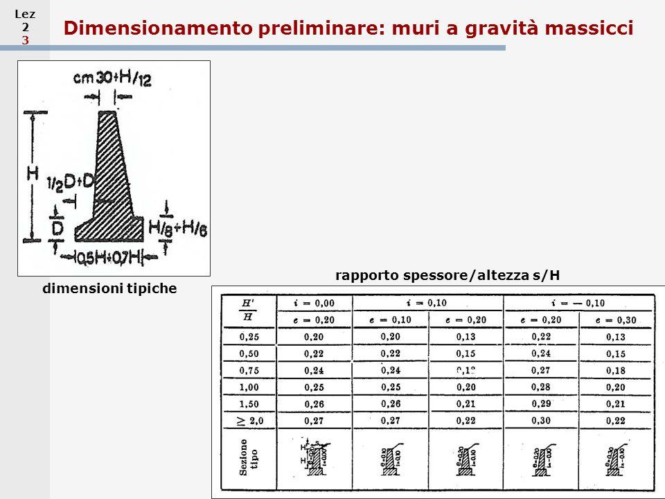 Dimensionamento preliminare: muri a gravità massicci