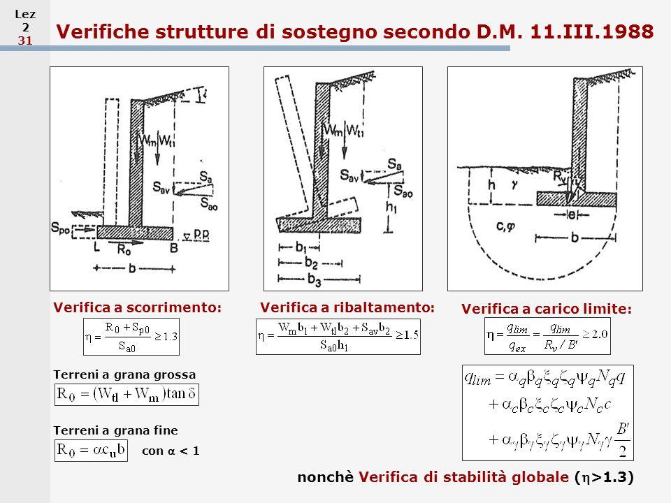 Verifiche strutture di sostegno secondo D.M. 11.III.1988