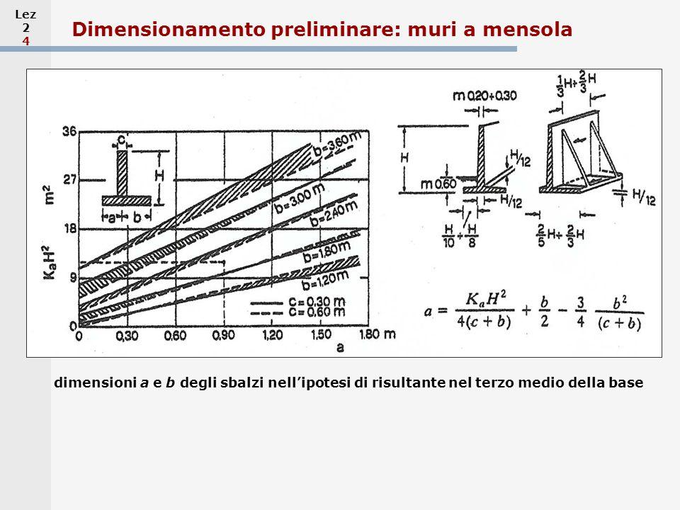 Dimensionamento preliminare: muri a mensola