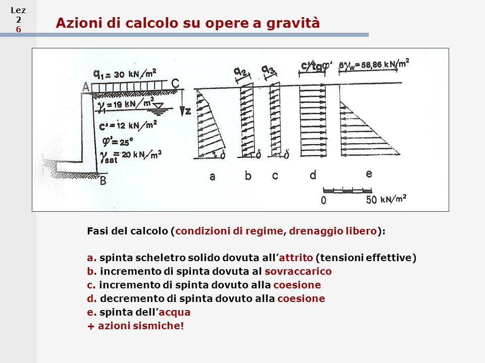 Azioni di calcolo su opere a gravità