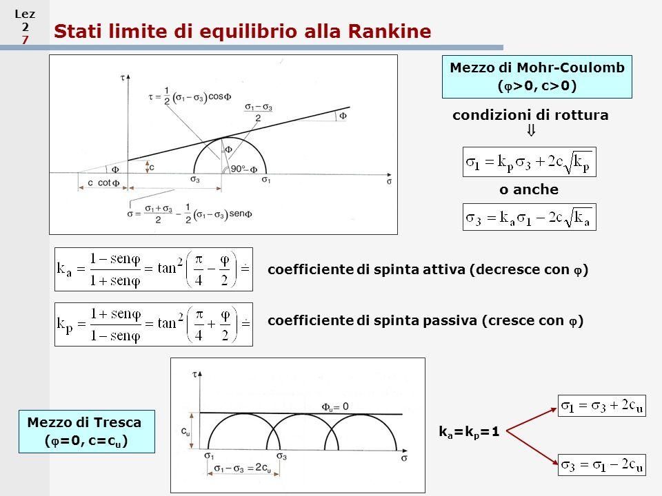 Stati limite di equilibrio alla Rankine
