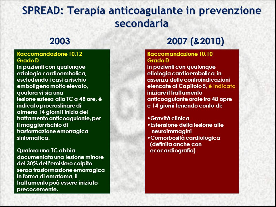 SPREAD: Terapia anticoagulante in prevenzione secondaria