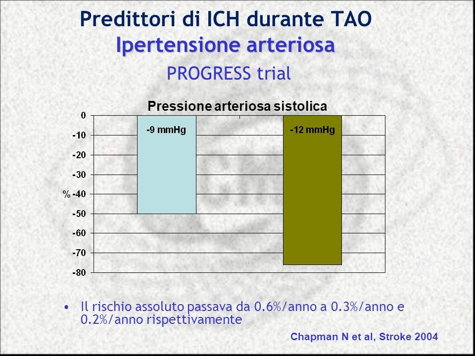 Predittori di ICH durante TAO Ipertensione arteriosa PROGRESS trial