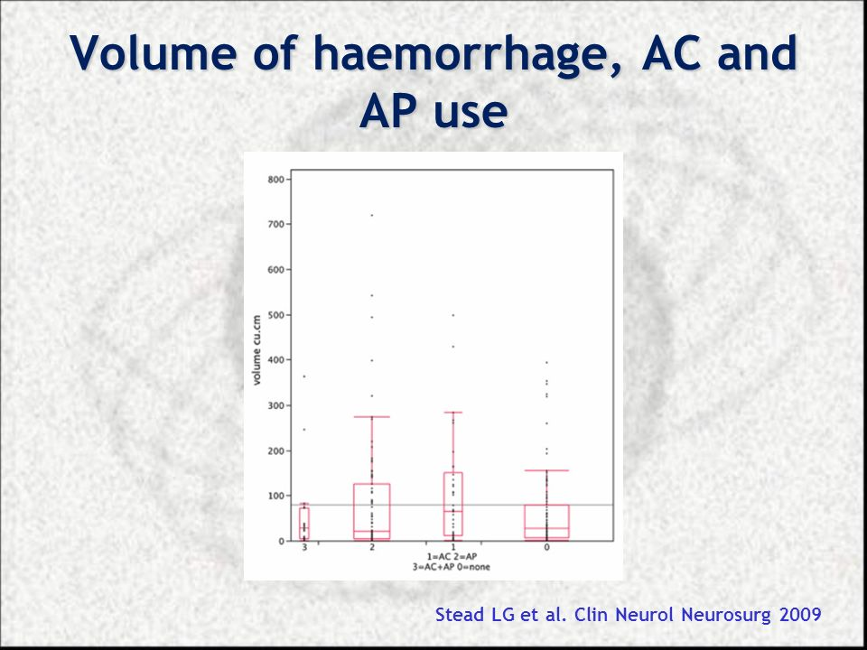 Volume of haemorrhage, AC and AP use