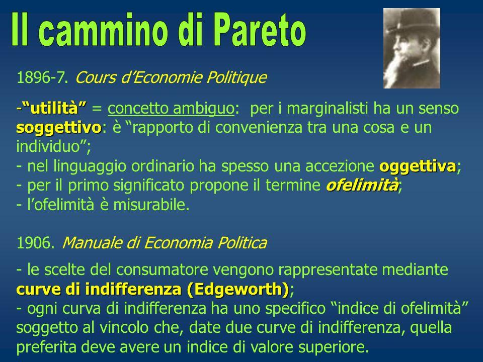 Il cammino di Pareto 1896-7. Cours d'Economie Politique